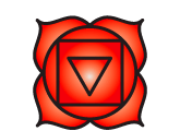 The Base or Root Chakra - Muladhara Chakra