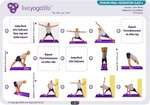 Iyengar Yoga Foundation Complete Set (Classes 1 to 7)