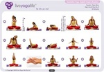 Kundalini Yoga Chakra Program Class 8