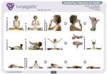 Kundalini Yoga Beginners Class 4